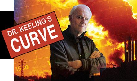 Dr. Keeling's Curve